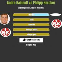 Andre Hainault vs Philipp Hercher h2h player stats