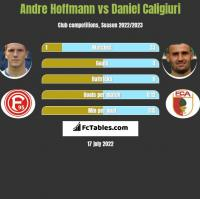 Andre Hoffmann vs Daniel Caligiuri h2h player stats