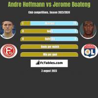Andre Hoffmann vs Jerome Boateng h2h player stats