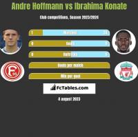 Andre Hoffmann vs Ibrahima Konate h2h player stats