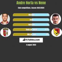 Andre Horta vs Nene h2h player stats