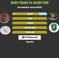 Andre Onana vs Sergio Padt h2h player stats