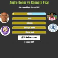 Andre Ooijer vs Kenneth Paal h2h player stats