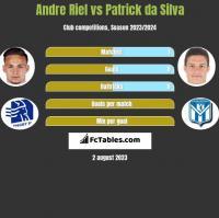 Andre Riel vs Patrick da Silva h2h player stats