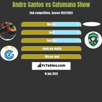 Andre Santos vs Cafumana Show h2h player stats