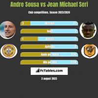 Andre Sousa vs Jean Michael Seri h2h player stats