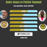 Andre Sousa vs Patrick Twumasi h2h player stats