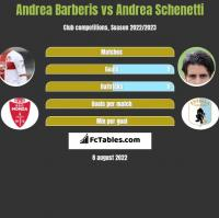 Andrea Barberis vs Andrea Schenetti h2h player stats