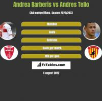 Andrea Barberis vs Andres Tello h2h player stats