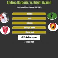 Andrea Barberis vs Bright Gyamfi h2h player stats