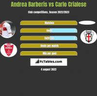 Andrea Barberis vs Carlo Crialese h2h player stats