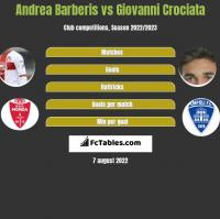 Andrea Barberis vs Giovanni Crociata h2h player stats