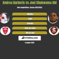 Andrea Barberis vs Joel Chukwuma Obi h2h player stats