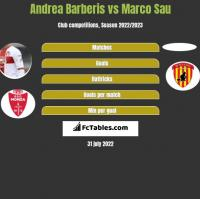 Andrea Barberis vs Marco Sau h2h player stats