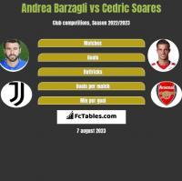 Andrea Barzagli vs Cedric Soares h2h player stats