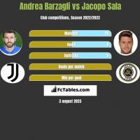 Andrea Barzagli vs Jacopo Sala h2h player stats