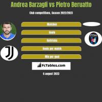 Andrea Barzagli vs Pietro Beruatto h2h player stats