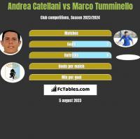 Andrea Catellani vs Marco Tumminello h2h player stats