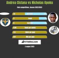 Andrea Cistana vs Nicholas Opoku h2h player stats