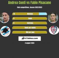 Andrea Conti vs Fabio Pisacane h2h player stats