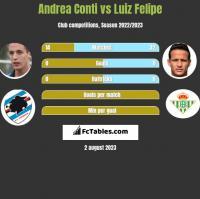 Andrea Conti vs Luiz Felipe h2h player stats