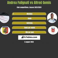 Andrea Fulignati vs Alfred Gomis h2h player stats