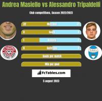 Andrea Masiello vs Alessandro Tripaldelli h2h player stats
