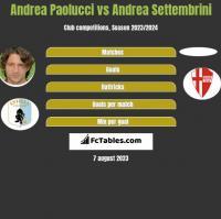 Andrea Paolucci vs Andrea Settembrini h2h player stats