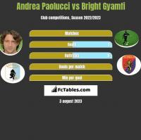 Andrea Paolucci vs Bright Gyamfi h2h player stats