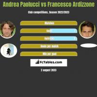 Andrea Paolucci vs Francesco Ardizzone h2h player stats