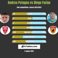 Andrea Petagna vs Diego Farias h2h player stats