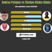 Andrea Petagna vs Stefano Okaka Chuka h2h player stats