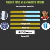 Andrea Pirlo vs Alexandru Mitrita h2h player stats