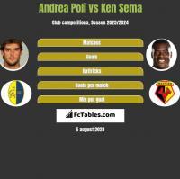 Andrea Poli vs Ken Sema h2h player stats