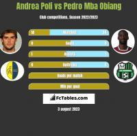 Andrea Poli vs Pedro Mba Obiang h2h player stats