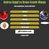 Andrea Raggi vs Bruno Ecuele Manga h2h player stats