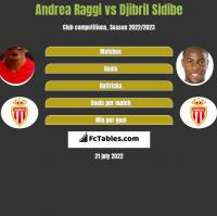 Andrea Raggi vs Djibril Sidibe h2h player stats