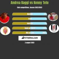 Andrea Raggi vs Kenny Tete h2h player stats