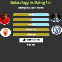 Andrea Raggi vs Malang Sarr h2h player stats