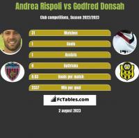 Andrea Rispoli vs Godfred Donsah h2h player stats