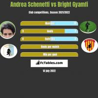Andrea Schenetti vs Bright Gyamfi h2h player stats