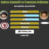 Andrea Schenetti vs Francesco Ardizzone h2h player stats