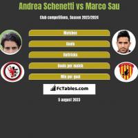 Andrea Schenetti vs Marco Sau h2h player stats