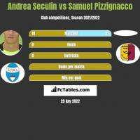 Andrea Seculin vs Samuel Pizzignacco h2h player stats