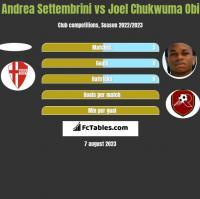 Andrea Settembrini vs Joel Chukwuma Obi h2h player stats
