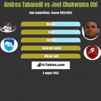 Andrea Tabanelli vs Joel Chukwuma Obi h2h player stats