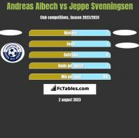 Andreas Albech vs Jeppe Svenningsen h2h player stats