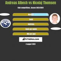 Andreas Albech vs Nicolaj Thomsen h2h player stats