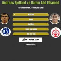 Andreas Bjelland vs Hatem Abd Elhamed h2h player stats
