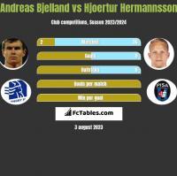 Andreas Bjelland vs Hjoertur Hermannsson h2h player stats